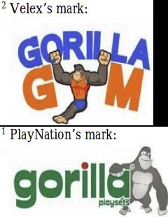 Gorilla Marken